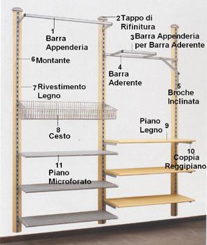 Attrezzature per cabine armadio giu attrezzature per - Scaffali per cabine armadio ...