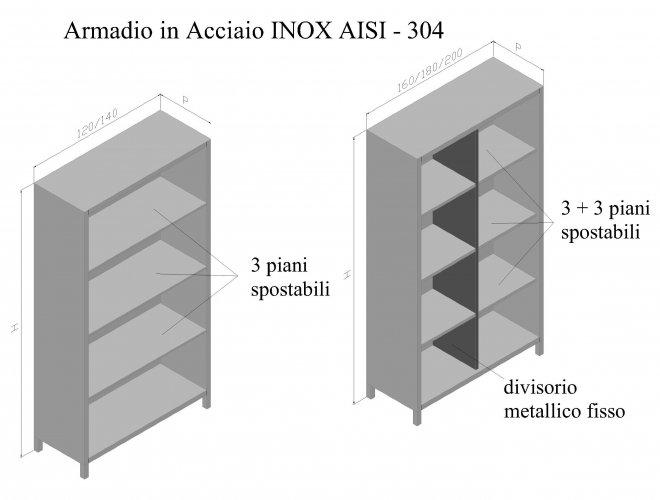 Armadio ad ante scorrevoli in acciaio inox aisi 304 for Peso lamiera acciaio inox aisi 304